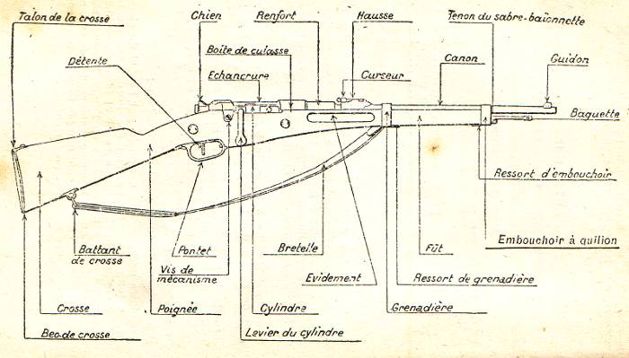 "1/48 Eduard: MS type L ""parasol"" J. Navarre avril 1915 Mousquetonmodele1892-1"