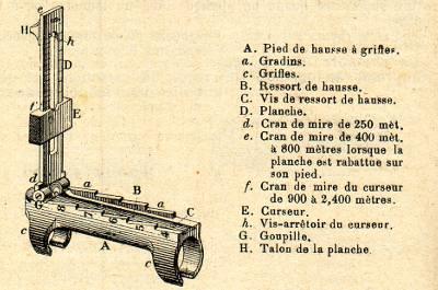 Photos des Fusil Lebel 1886 M 93 - Page 2 Lebel-1