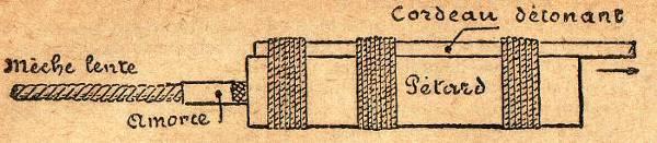 http://rosalielebel75.franceserv.com/armesportatives/petard-modele-1886-3.jpg