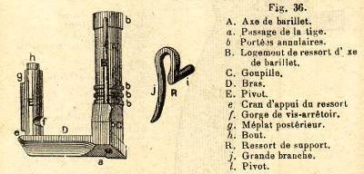 Le Revolver Type 1892