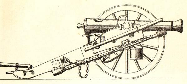 Tir au canon Guerre de Sécession - obus explosif. Canon-obusier-de-12-de-1853